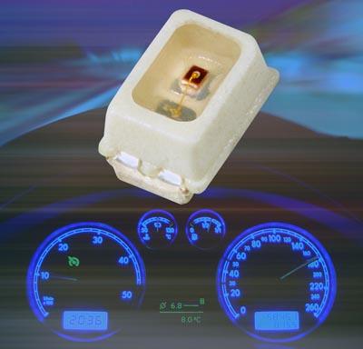 MiniLEDs de potencia SMD