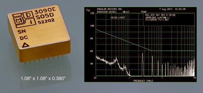 Convertidor DC-DC con filtro EMI