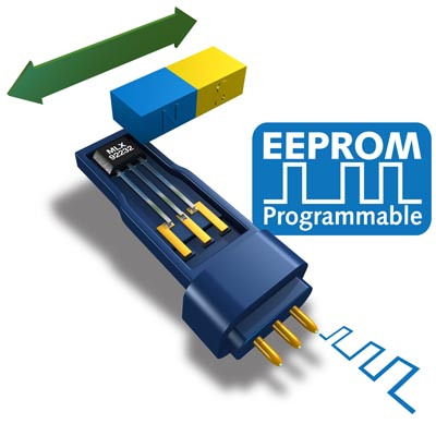 Sensor de efecto Hall programable