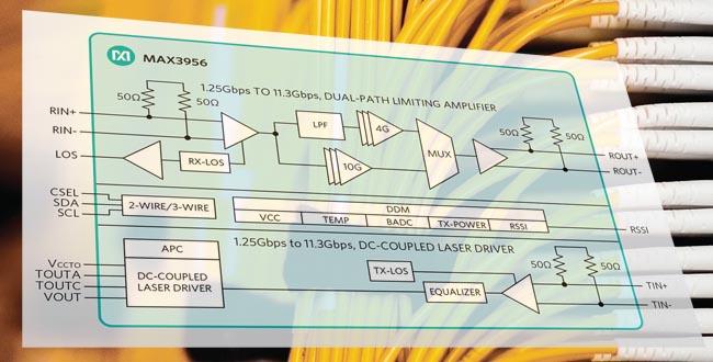 Transceptor óptico Ethernet a 11.3 Gbps
