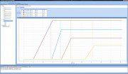 La herramienta 'Power Designer' de Ericsson facilita una secuencia precisa power-up / power-down.