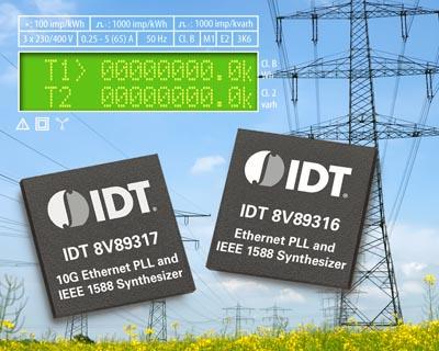 Temporización Ethernet e IEEE 1588
