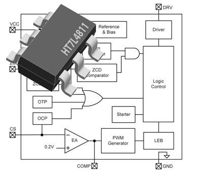 Driver para aplicaciones LED