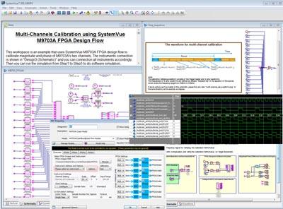 Flujo de diseño de FPGAs