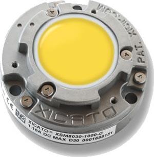 La importancia de la calidad de la luz en la iluminación LED