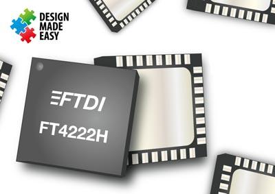 Chip interface USB avanzado