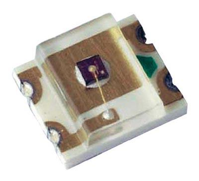 LEDs para dispositivos móviles