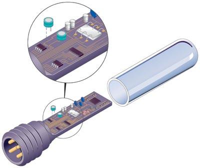 Tecnología 3D MediSpec
