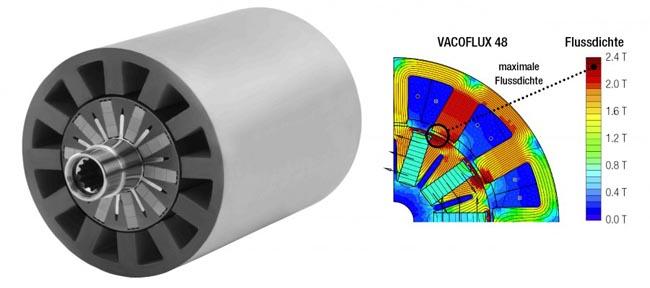 Materiales avanzados para motores
