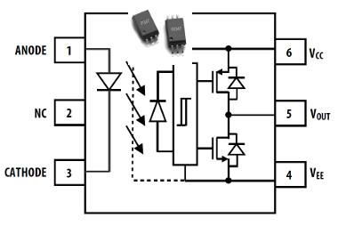 Optoacopladores para accionamiento de puertas