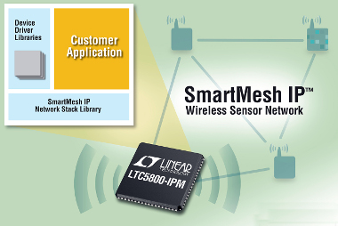 Kit de desarrollo para SmartMesh IP