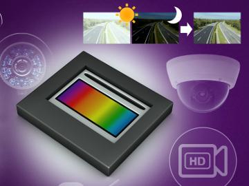 Sensor de imagen 1080p Full HD
