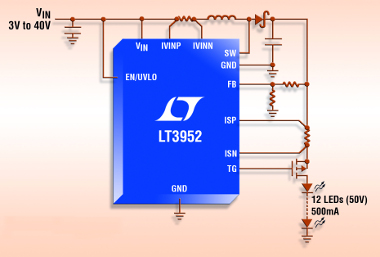 Controlador LED de 60 V con interruptor interno