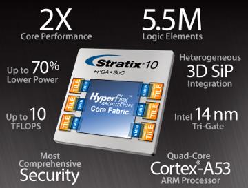Familia de SoCs y FPGAs con tecnología de 14 nm
