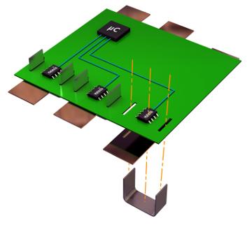 Sensores de corriente avanzados