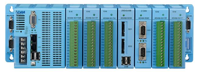 Controlador IPC modular
