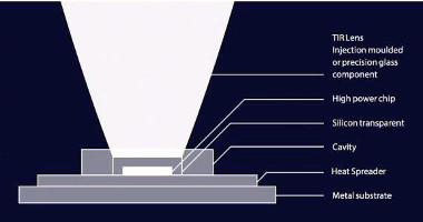 Disipador de calor para LEDs de alto brillo