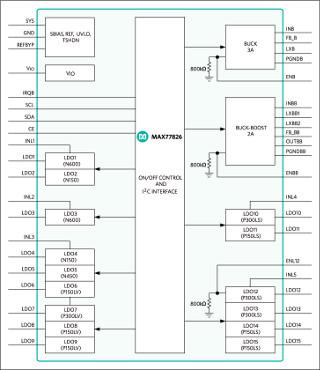 Circuito para gestión de potencia en Smartphones