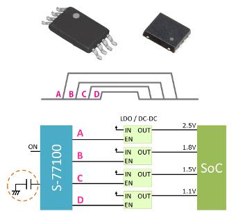 Integrados para secuenciación de potencia