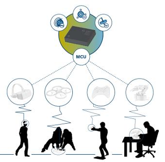 Sensor MEMS de 9 ejes programable