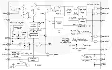 Controlador LCC con modo de control de corriente