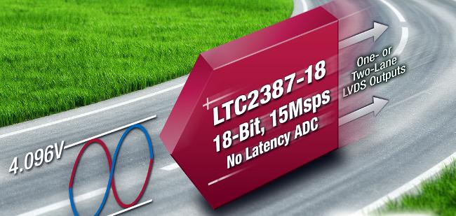 Convertidor SAR de 15 Msps y 18 bit sin latencia