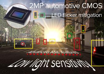 Sensor de imagen para automoción CMOS