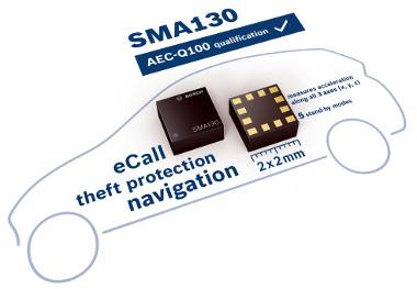 Sensores MEMS para consumo y automoción