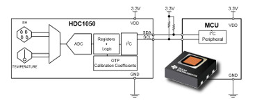 Sensor digital de humedad y temperatura