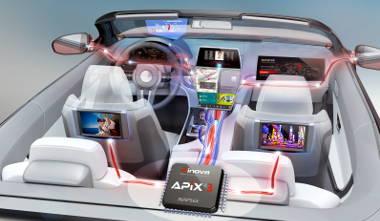 Tecnología SerDes para vídeo y datos en automoción