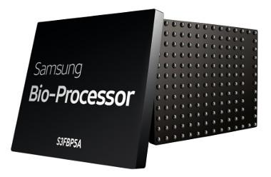 Bioprocesador inteligente para Mobile Health