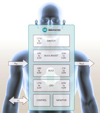 PMIC para IoT y wearables