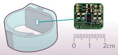 Sensor integrado para wearables