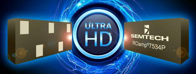 Plataforma para proteger HDMI 2.0
