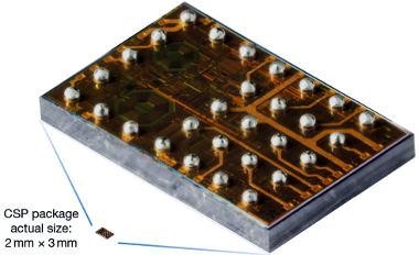 Transceptor de radiofrecuencia sub-GHz