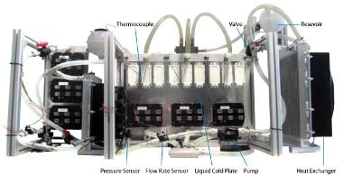 soluciones de refrigeración líquida