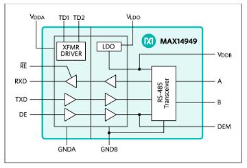 transceptor RS-485 a RS-422 half-dúplex