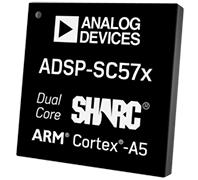 Procesadores para sistemas de audio