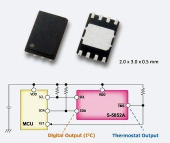 Sensor de temperatura con termostato