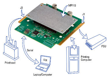Amplificador de potencia inteligente
