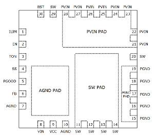 Reguladores de conmutación AEC-Q100