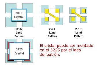 Figura 7 Los cuarzos con formas constructivas más pequeñas no requieren necesariamente un nuevo diseño (fuente Murata Timing Devices)
