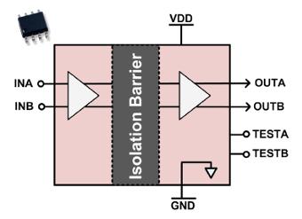 Receptor ARINC 429 aislado galvánicamente