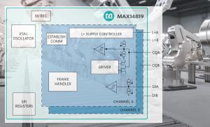 Transceptor IO-Link Master de canal dual