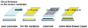 Colaboración entre Toshiba Materials y Kyocera