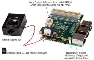 Kit para desarrollo del servicio de voz Alexa