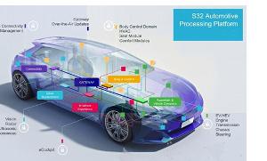 Plataforma de procesamiento para los coches del futuro