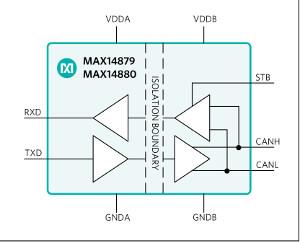 Transceptores CAN aislados para sistemas industriales