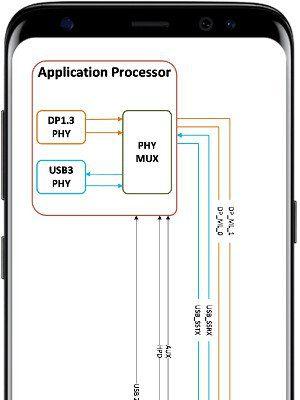 Retemporizador USB-C integrado