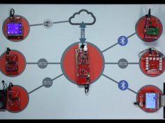 Kit de desarrollo de sensores por Cloud